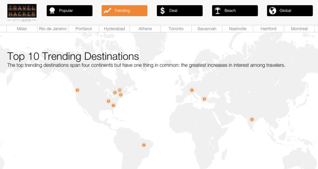 Kayak trending destinations